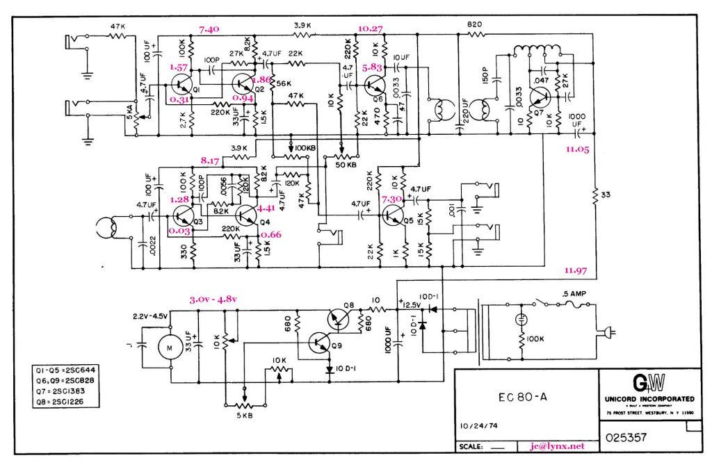 unicord-ec-80_a-voltages